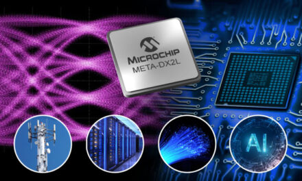 Microchip Unveils Industry's Most Compact 1.6T Ethernet PHY  with Up to 800 GbE Connectivity for Cloud Data Centers, 5G and AI