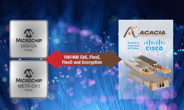 Microchip and Acacia Collaborate to Enable Market Transition to 400G Pluggable Coherent Optics for Data Center Routing, Switching and Metro OTN Platforms