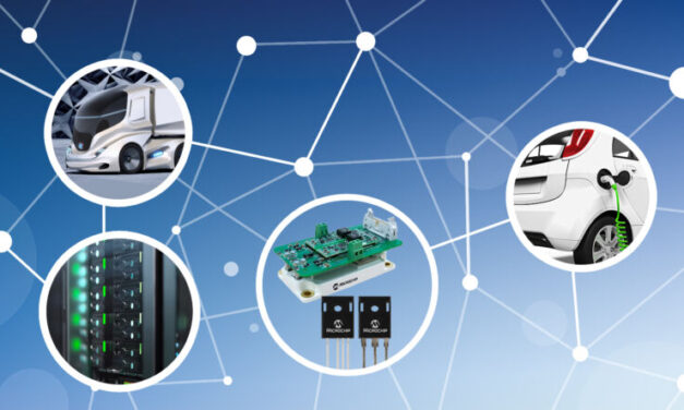 Replace Silicon IGBTs with Industry's Most Rugged Silicon Carbide Power Devices Now Available at 1700V